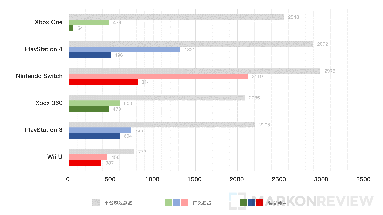 微软并购 ZeniMax,缘起何处,又影响几重